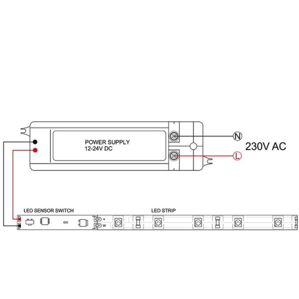 IR сензор за LED профил